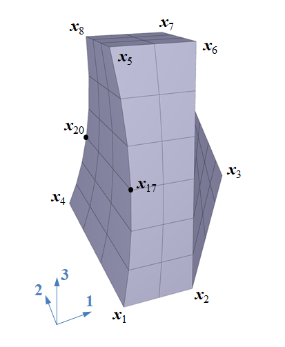 Irregular box with curved surface
