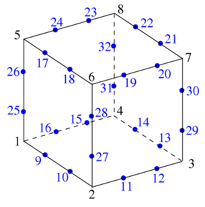 Cubic hexahedron 1