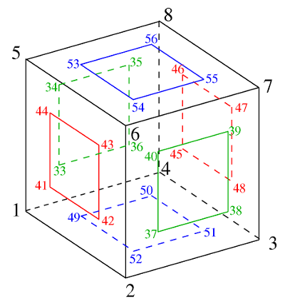 Cubic hexahedron 2