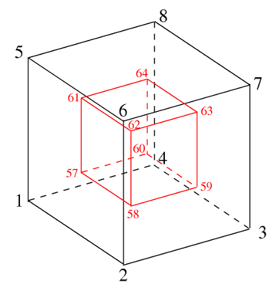 Cubic hexahedron 3